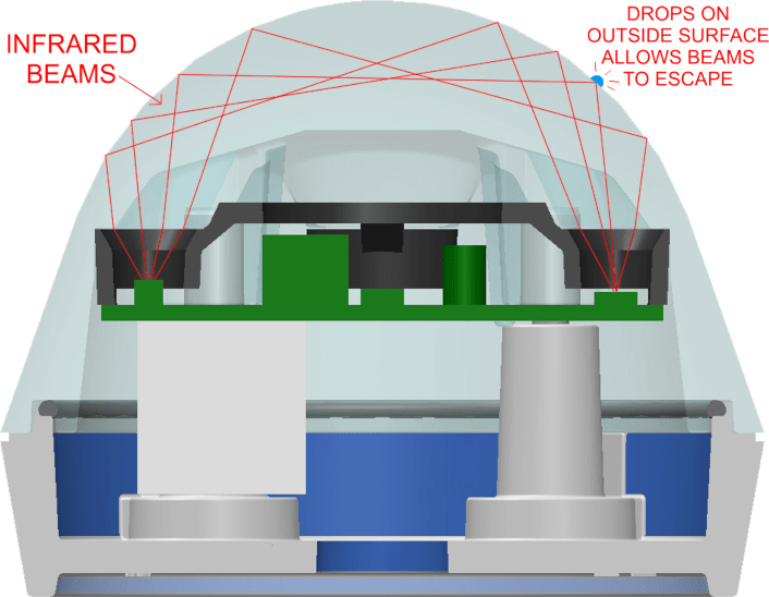Hydreon rain gauge rg-9